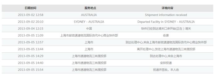 澳洲海淘:转运公司简介及教程